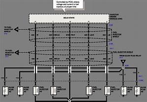 Ford F 350 Engine Wiring Diagram 26730 Archivolepe Es