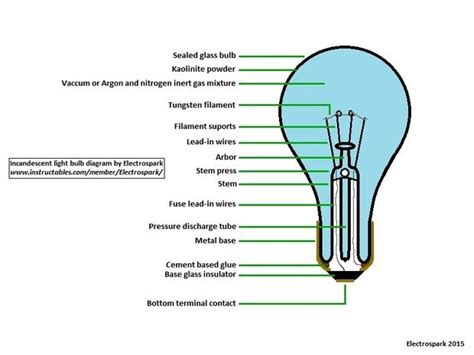 how to open a light bulb without breaking it 2