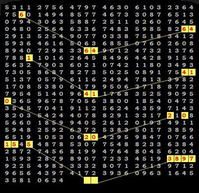 data hk  tabel result pengeluaran hongkong om togel