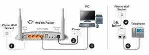 Support  U2013 Adsl2  With Home Phone Modem Wiring