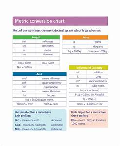 Inches Into Feet Conversion Chart 8 Metric System Conversion Chart Templates Free Sample