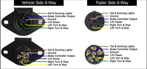 Switch Wiring Diagram Addition Pin Trailer Lights