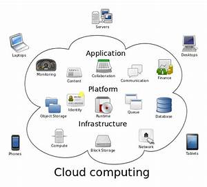 File Cloud Computing Svg