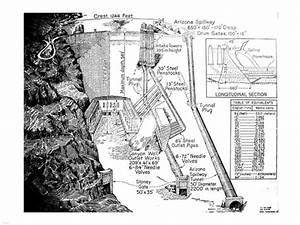 Diagram Of Dam Building : hoover dam diagram fine art print by unknown at ~ A.2002-acura-tl-radio.info Haus und Dekorationen