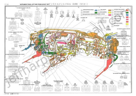 toyota wiring diagram color codes inspirational toyota starter wiring diagrams color code