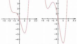 Binomialverteilung Berechnen : mathe abitur niedersachsen touchdown mathe ~ Themetempest.com Abrechnung