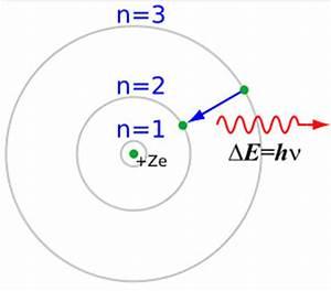 Bohr Diagram Of Molybdenum Molybdenum Bohr Model Element ...