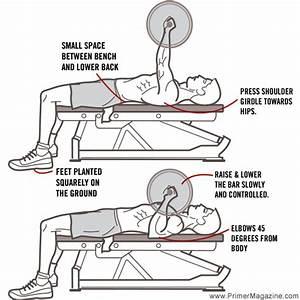 8 Common Errors In 8 Common Exercises