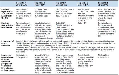 11 liver function tests alanine transferase alt gamma glutamyl transferase ggt alkaline