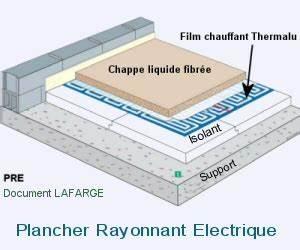 Sol Chauffant Électrique : chauffage electrique au sol faible epaisseur id e chauffage ~ Melissatoandfro.com Idées de Décoration