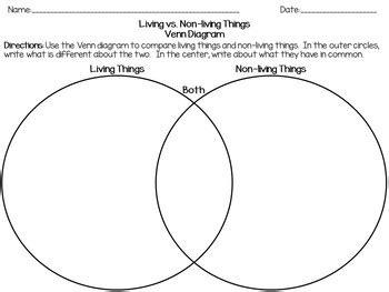 living   living  compare  contrast