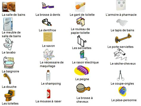 bathroom vocabulary french