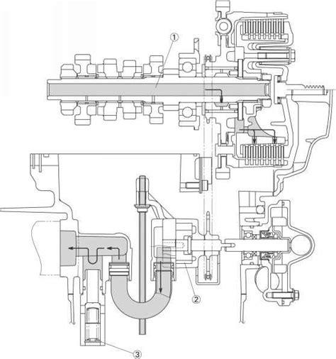 lubrication diagrams yamaha fz6 ss kappa motorbikes