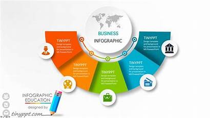 Powerpoint Ppt Templates Template Infographic Theme Presentation