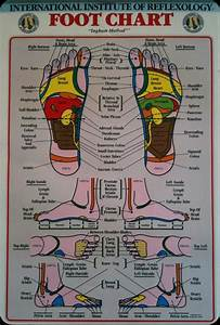 18 Best Foot Pressure Points Picture Images On Pinterest