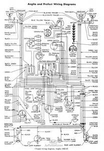 similiar tractor trailer wiring diagram keywords diesel tractor wiring diagram likewise 1965 ford falcon wiring diagram