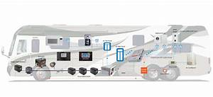 Rv Electrical System - It U0026 39 S Almost Like Home