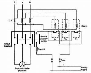 Trip Circuit Of A Circuit Breaker