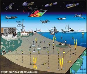 Marine Geographic Information Systems | SpringerLink
