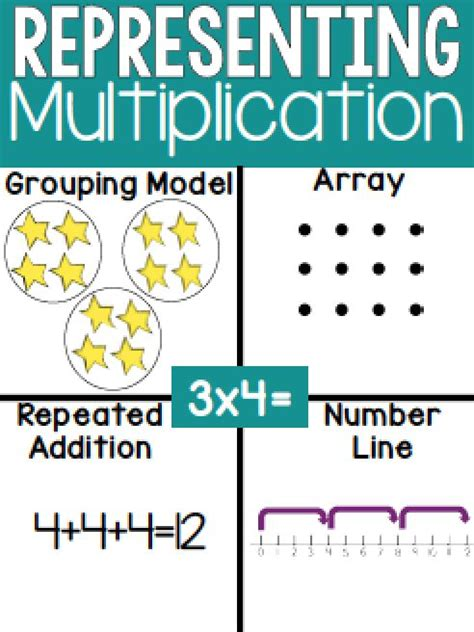 2nd Grade Math Worksheets Repeated Addition  Multiplication Repeated Addition And Number Lines