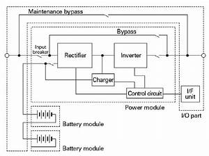 15kva Parallel Redundant Uninterruptible Power Supply  Ups