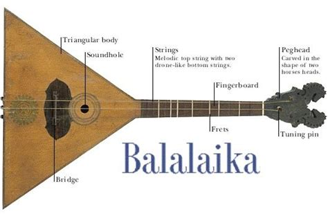 17 Best Images About Russian Musical Instruments
