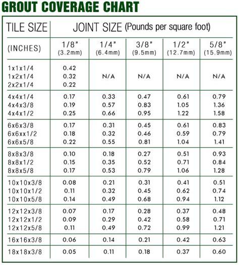 micro milling ltd thinset tile grout sandstone