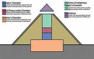 Pyramid At School Popularity Quotes  Quotesgram