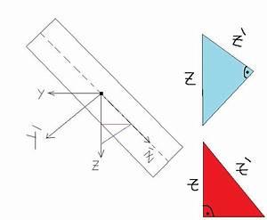 Gesamtschwerpunkt Berechnen : mp forum fl chenmoment zweiter ordnung tr gheitsmoment matroids matheplanet ~ Themetempest.com Abrechnung