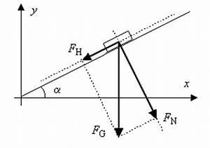 Fehlende Koordinaten Berechnen Vektoren : bungen zu vektoren ~ Themetempest.com Abrechnung