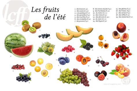 cuisine lexique fle lexique de la nourriture on legumes fle