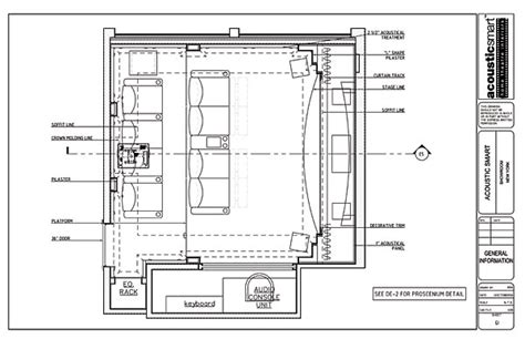 Home Theater Floor Plan by Home Theater Design Plans Theradmommy
