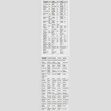 Häkelschrift übersetzung Englisch Deutsch Und Dänisch Startseite