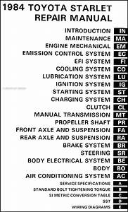 1984 Toyota Starlet Repair Shop Manual Original