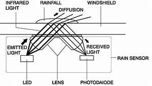 mazda cx 5 service repair manual rain sensor wipers With wiring a rain light