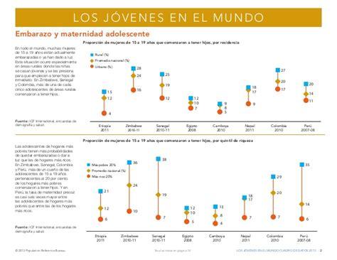 population reference bureau los jóvenes en el mundo datos 2013 population