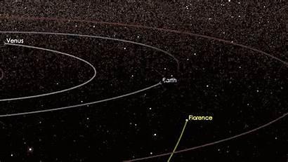 Asteroid Earth Florence Pass Nasa Moon Orbit