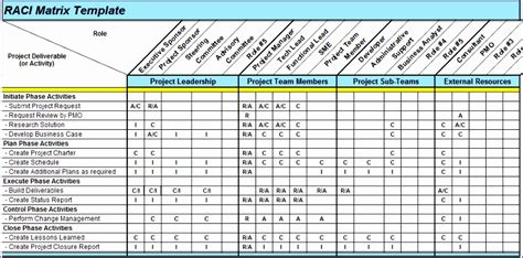 project deliverables template excel excel templates