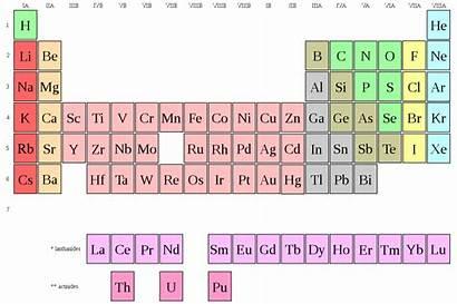 Tableau Periodique Elements Naturels Svg Wikimedia Commons