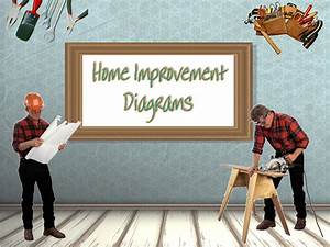Home Improvement Diagrams