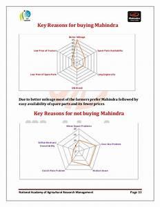 Mahindra 3016 Wiring Diagram Mahindra Tractors In India
