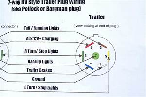 7 Pin Trailer Wiring Diagram For Hookup
