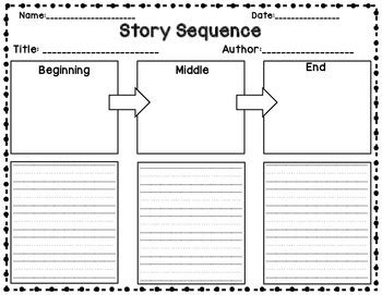 Beginning, Middle, End  Graphic Organizers, Homework And