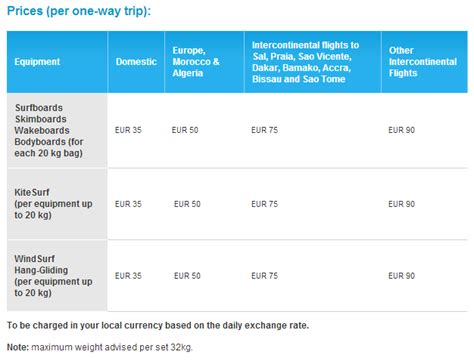 air berlin baggage 2015 and air berlin baggage fees by airline up to