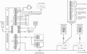 Striker200 Guitar Wiring Diagrams
