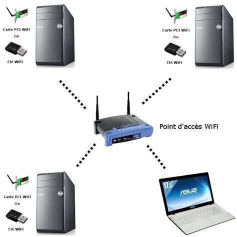 clé wifi pour pc de bureau lesastucesduweb com partager une connection 3g