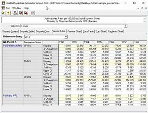 Pairwise Table And Chart Tabs Hd Calc Help System