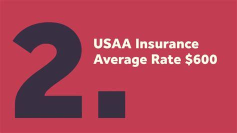 cheap car insurance kissimmee fl get cheap car insurance in orlando fl call 321 710 2098