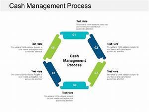 Cash Management Process Ppt Powerpoint Presentation Guide