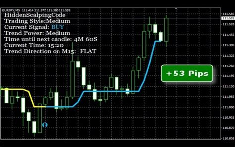 Meta4 Demo Account by What Is The Best Forex Trading Software Quora